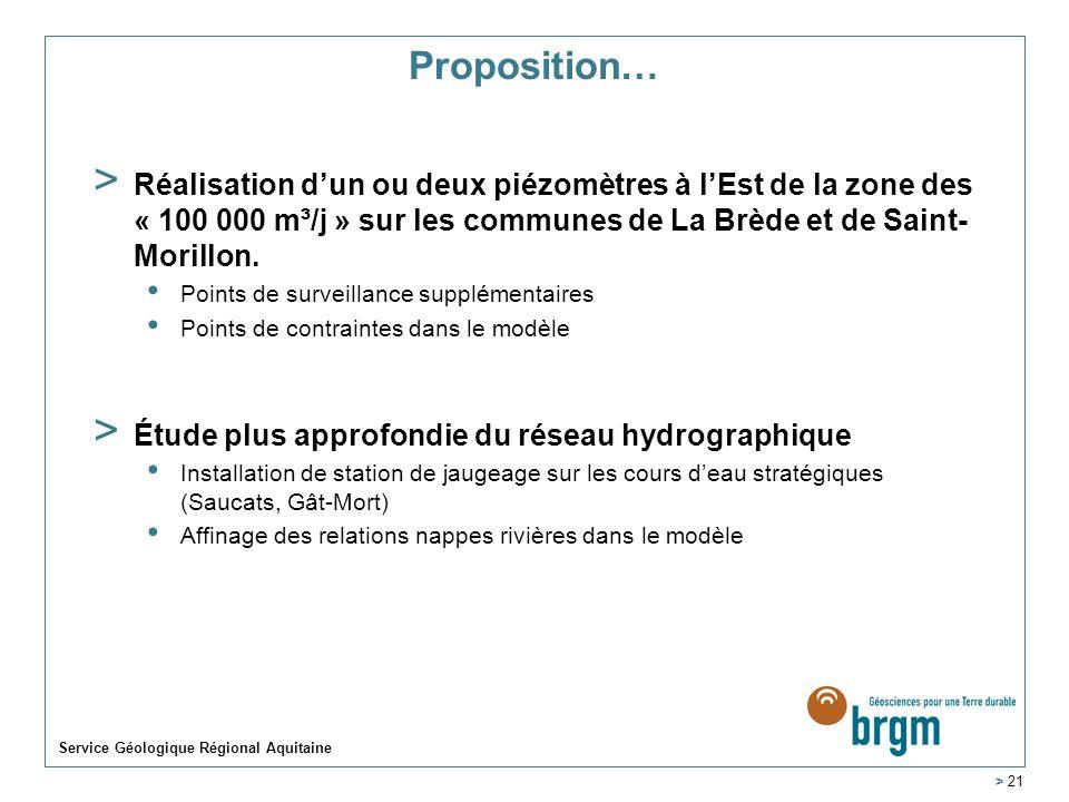 Service Géologique Régional Aquitaine > 21 Proposition… > Réalisation dun ou deux piézomètres à lEst de la zone des « 100 000 m³/j » sur les communes