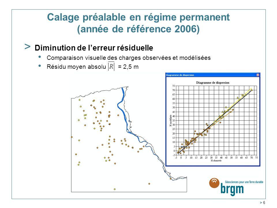 Service Géologique Régional Aquitaine > 6 Calage préalable en régime permanent (année de référence 2006) > Diminution de lerreur résiduelle Comparaiso