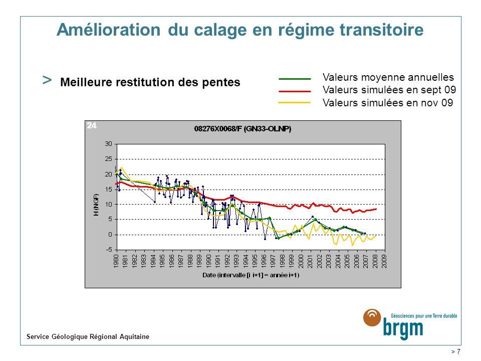 Service Géologique Régional Aquitaine > 7 Amélioration du calage en régime transitoire > Meilleure restitution des pentes Valeurs moyenne annuelles Va
