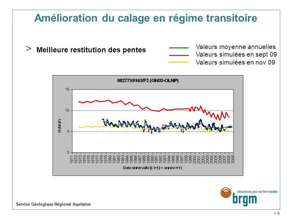 Service Géologique Régional Aquitaine > 9 Amélioration du calage en régime transitoire > Meilleure restitution des pentes Valeurs moyenne annuelles Va