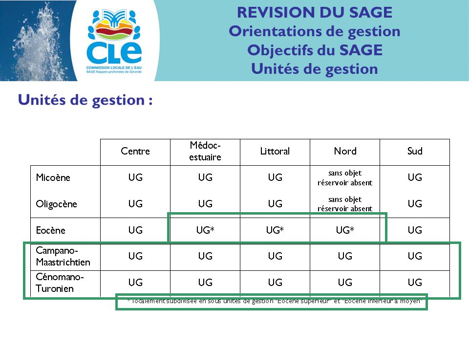 REVISION DU SAGE Orientations de gestion Objectifs du SAGE Unités de gestion Unités de gestion :