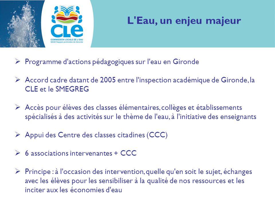 Programme d actions pédagogiques sur l eau en Gironde Accord cadre datant de 2005 entre l inspection académique de Gironde, la CLE et le SMEGREG Accès pour élèves des classes élémentaires, collèges et établissements spécialisés à des activités sur le thème de l eau, à l initiative des enseignants Appui des Centre des classes citadines (CCC) 6 associations intervenantes + CCC Principe : à l occasion des intervention, quelle qu en soit le sujet, échanges avec les élèves pour les sensibiliser à la qualité de nos ressources et les inciter aux les économies d eau L Eau, un enjeu majeur