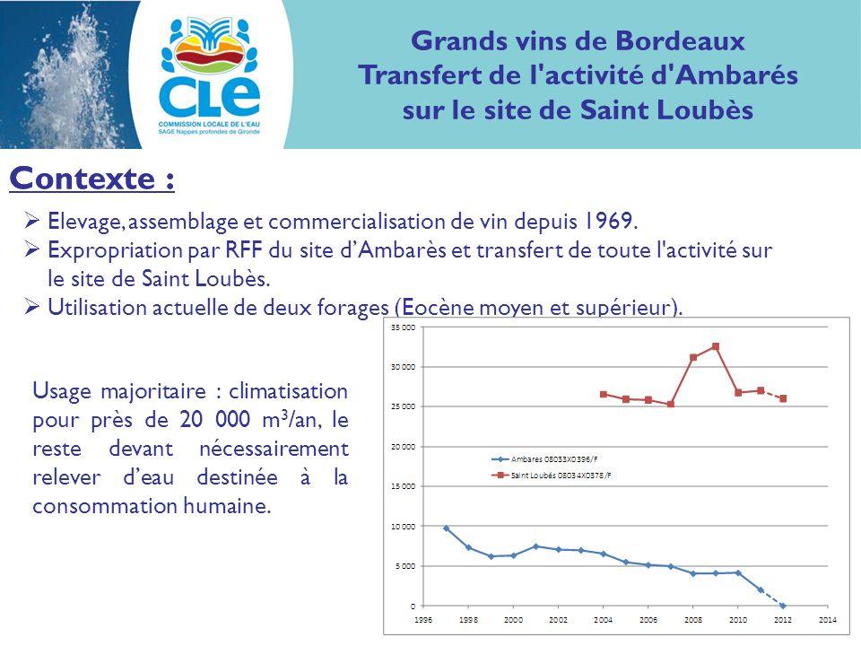 Contexte : Grands vins de Bordeaux Transfert de l activité d Ambarés sur le site de Saint Loubès Contexte : Elevage, assemblage et commercialisation de vin depuis 1969.