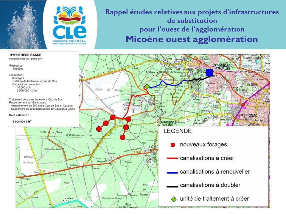 Rappel études relatives aux projets d infrastructures de substitution pour l ouest de l agglomération Micoène ouest agglomération