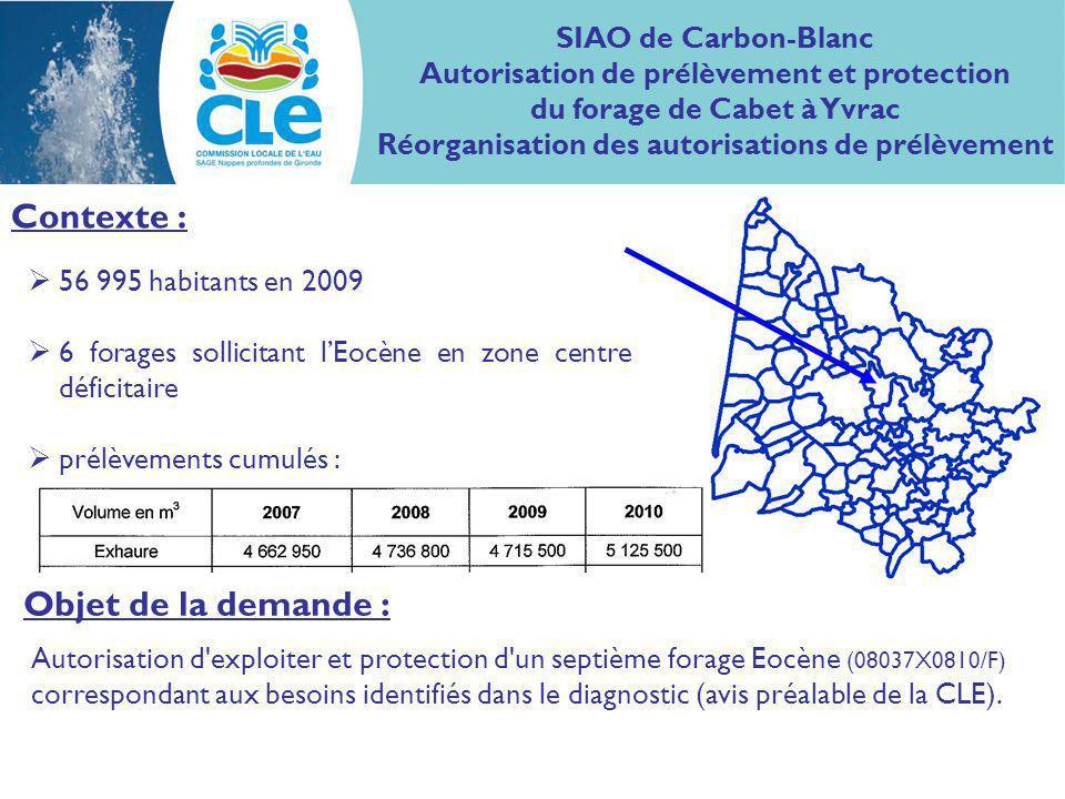 Contexte : 56 995 habitants en 2009 6 forages sollicitant lEocène en zone centre déficitaire prélèvements cumulés : SIAO de Carbon-Blanc Autorisation de prélèvement et protection du forage de Cabet à Yvrac Réorganisation des autorisations de prélèvement Objet de la demande : Autorisation d exploiter et protection d un septième forage Eocène (08037X0810/F) correspondant aux besoins identifiés dans le diagnostic (avis préalable de la CLE).