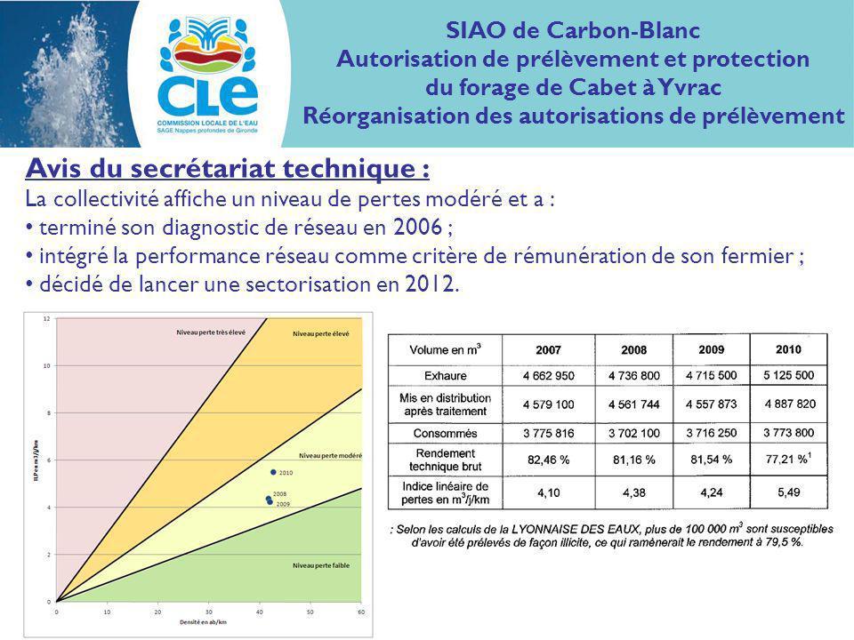 Avis du secrétariat technique : La collectivité affiche un niveau de pertes modéré et a : terminé son diagnostic de réseau en 2006 ; intégré la performance réseau comme critère de rémunération de son fermier ; décidé de lancer une sectorisation en 2012.