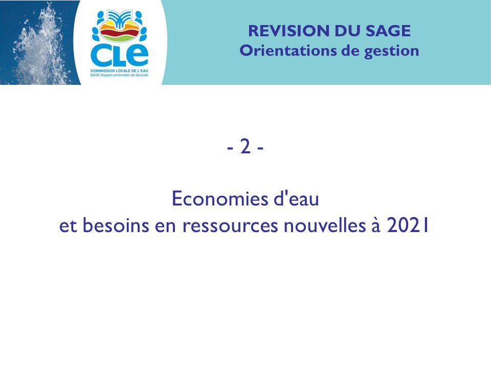 REVISION DU SAGE Orientations de gestion - 2 - Economies d eau et besoins en ressources nouvelles à 2021