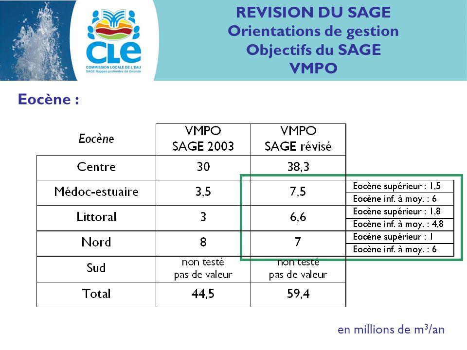 REVISION DU SAGE Orientations de gestion Objectifs du SAGE VMPO Oligocène : en millions de m 3 /an VMPO Médoc Estuaire à augmenter ou confirmer (8 Mm 3 /an ou plus à tester lors des prochaines simulations)