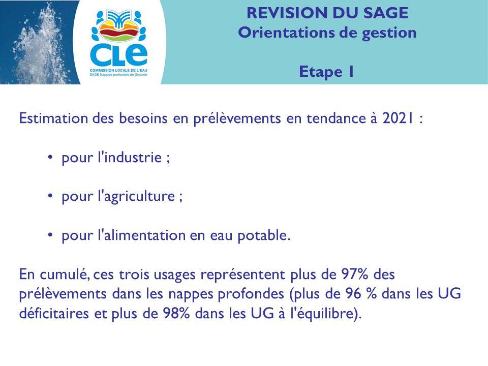 REVISION DU SAGE Orientations de gestion Etape 1 Estimation des besoins en prélèvements en tendance à 2021 : pour l industrie ; pour l agriculture ; pour l alimentation en eau potable.