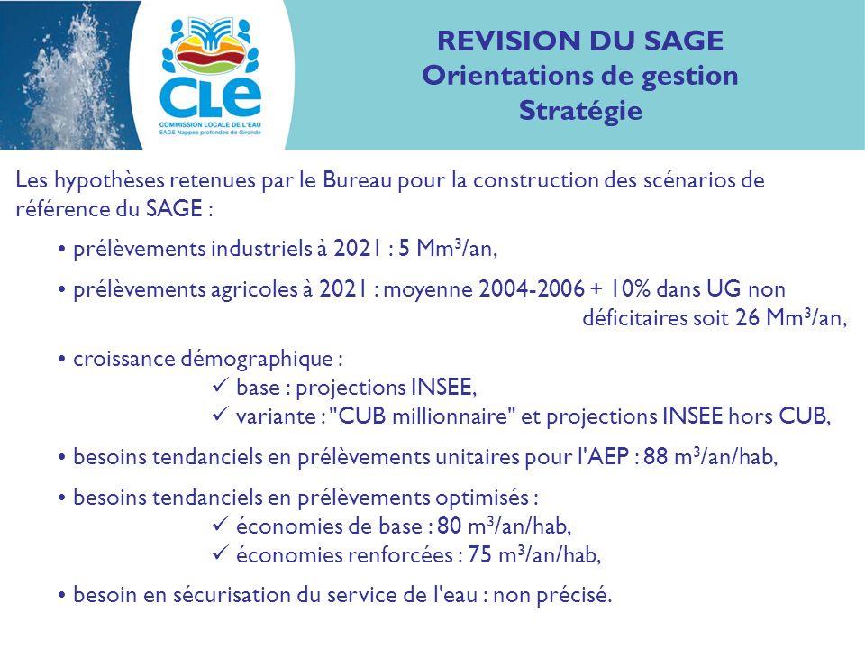 REVISION DU SAGE Orientations de gestion Stratégie Les hypothèses retenues par le Bureau pour la construction des scénarios de référence du SAGE : pré