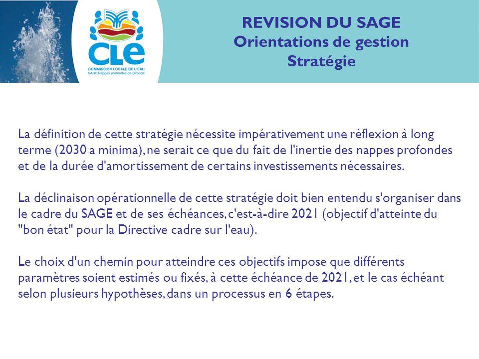 REVISION DU SAGE Orientations de gestion Stratégie La définition de cette stratégie nécessite impérativement une réflexion à long terme (2030 a minima), ne serait ce que du fait de l inertie des nappes profondes et de la durée d amortissement de certains investissements nécessaires.