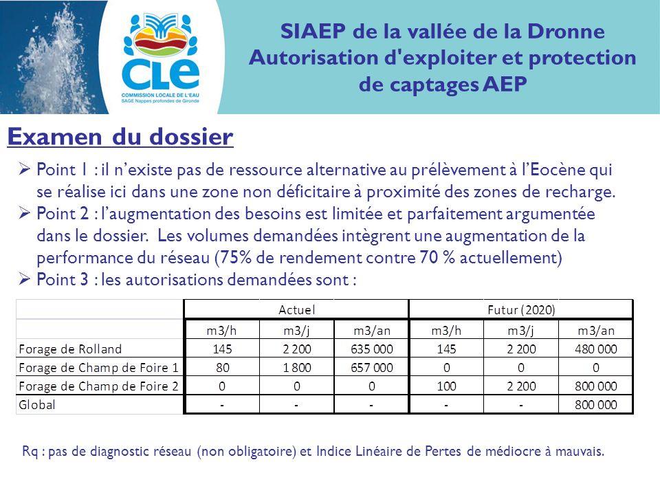 Examen du dossier Point 1 : il nexiste pas de ressource alternative au prélèvement à lEocène qui se réalise ici dans une zone non déficitaire à proxim