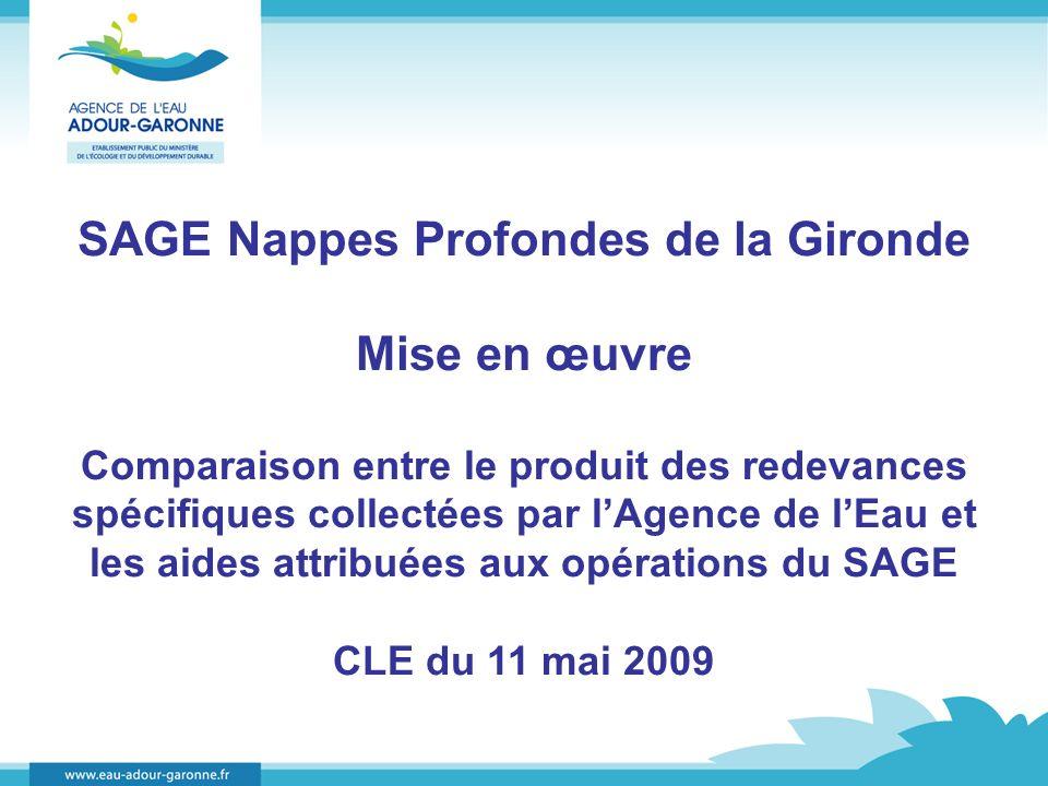 SAGE Nappes Profondes de la Gironde Mise en œuvre Comparaison entre le produit des redevances spécifiques collectées par lAgence de lEau et les aides attribuées aux opérations du SAGE CLE du 11 mai 2009