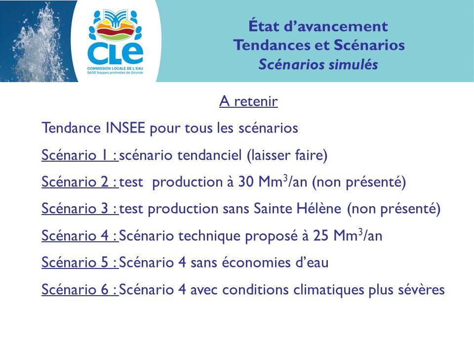 A retenir Tendance INSEE pour tous les scénarios Scénario 1 : scénario tendanciel (laisser faire) Scénario 2 : test production à 30 Mm 3 /an (non prés
