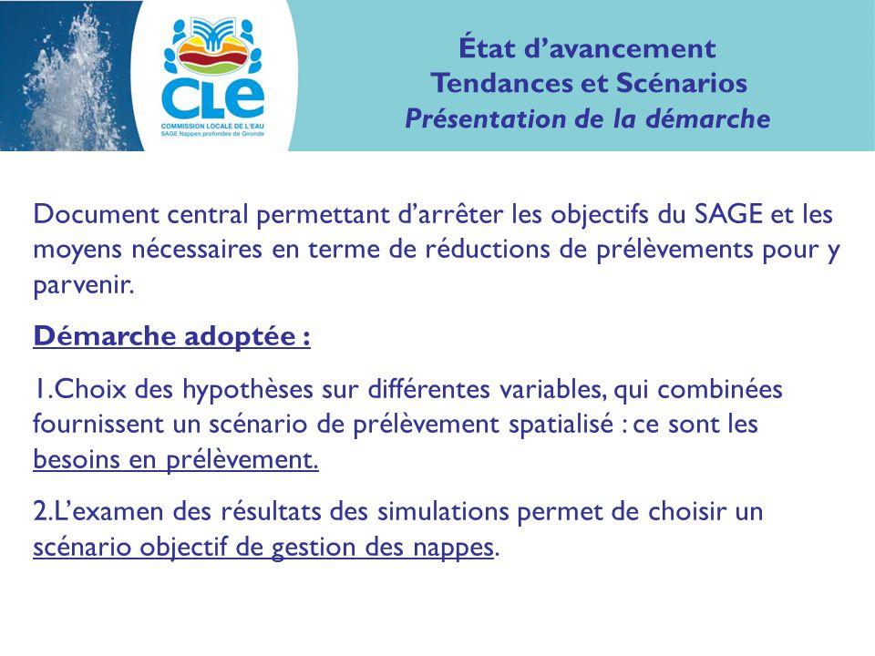 État davancement Tendances et Scénarios Présentation de la démarche Document central permettant darrêter les objectifs du SAGE et les moyens nécessair