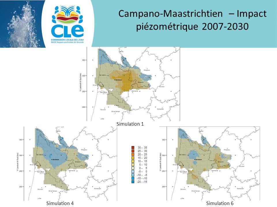 Campano-Maastrichtien – Impact piézométrique 2007-2030 Simulation 1 Simulation 4Simulation 6