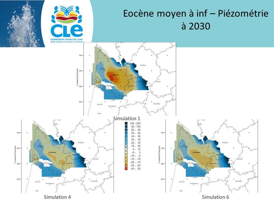 Eocène moyen à inf – Piézométrie à 2030 Simulation 1 Simulation 4Simulation 6