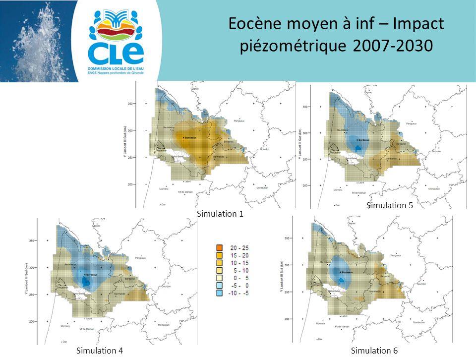 Eocène moyen à inf – Impact piézométrique 2007-2030 Simulation 1 Simulation 4Simulation 6 Simulation 5