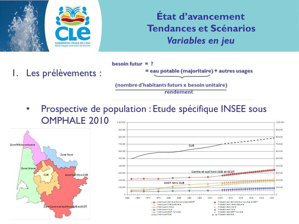 1.Les prélèvements : Prospective de population : Etude spécifique INSEE sous OMPHALE 2010 État davancement Tendances et Scénarios Variables en jeu
