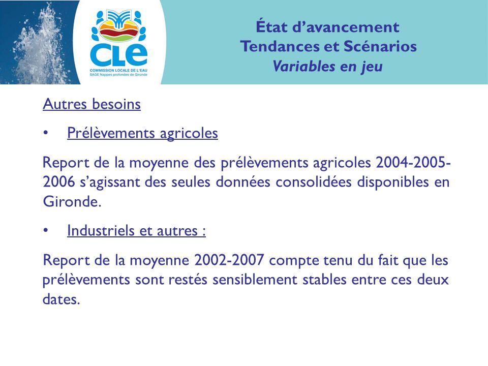 Autres besoins Prélèvements agricoles Report de la moyenne des prélèvements agricoles 2004-2005- 2006 sagissant des seules données consolidées disponibles en Gironde.
