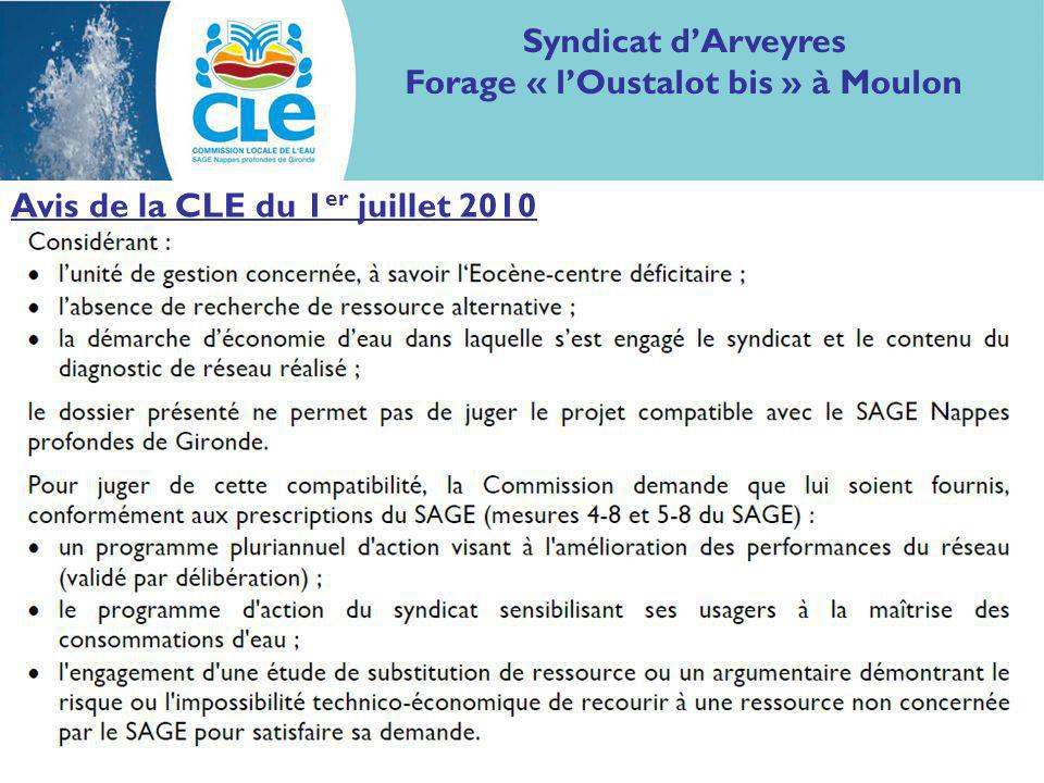 Examen des documents fournis : Syndicat dArveyres Forage « lOustalot bis » à Moulon Indexation de la rémunération du régisseur (régie intéressée) sur lILP.