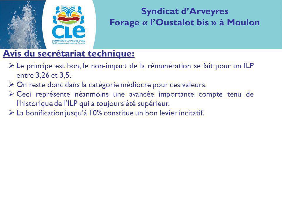 Avis du secrétariat technique: Syndicat dArveyres Forage « lOustalot bis » à Moulon Le principe est bon, le non-impact de la rémunération se fait pour un ILP entre 3,26 et 3,5.