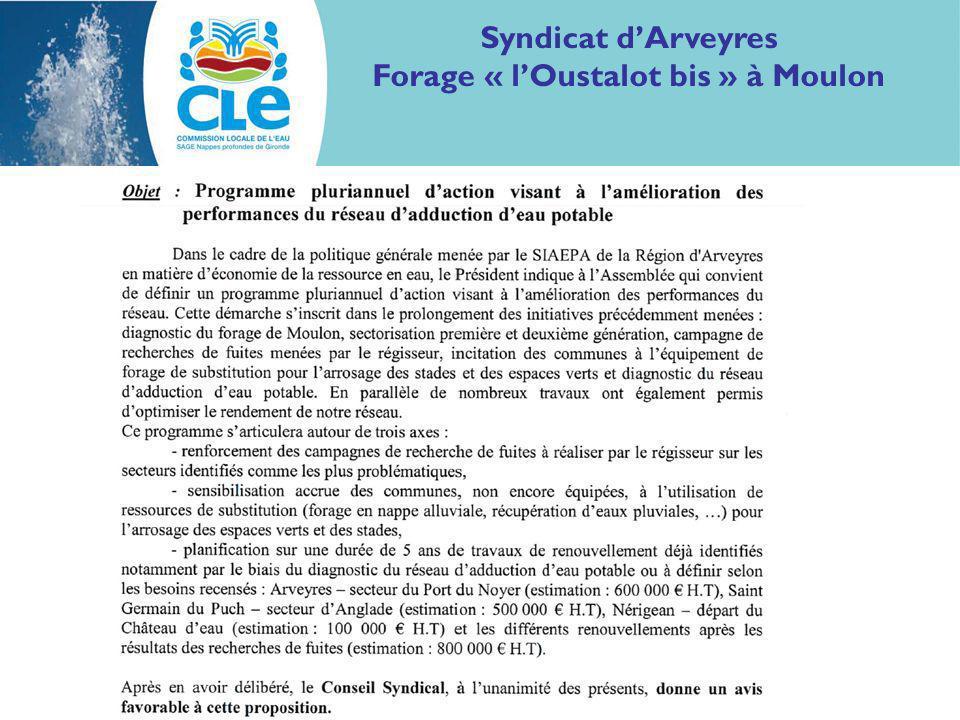 Syndicat dArveyres Forage « lOustalot bis » à Moulon