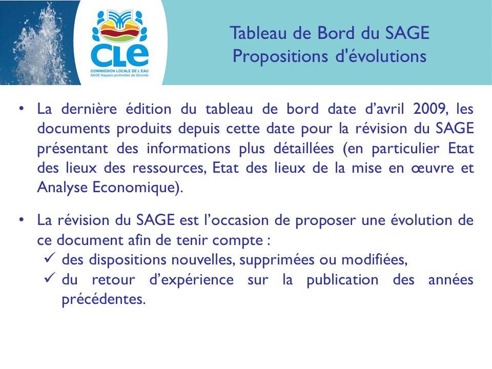 La dernière édition du tableau de bord date davril 2009, les documents produits depuis cette date pour la révision du SAGE présentant des informations plus détaillées (en particulier Etat des lieux des ressources, Etat des lieux de la mise en œuvre et Analyse Economique).