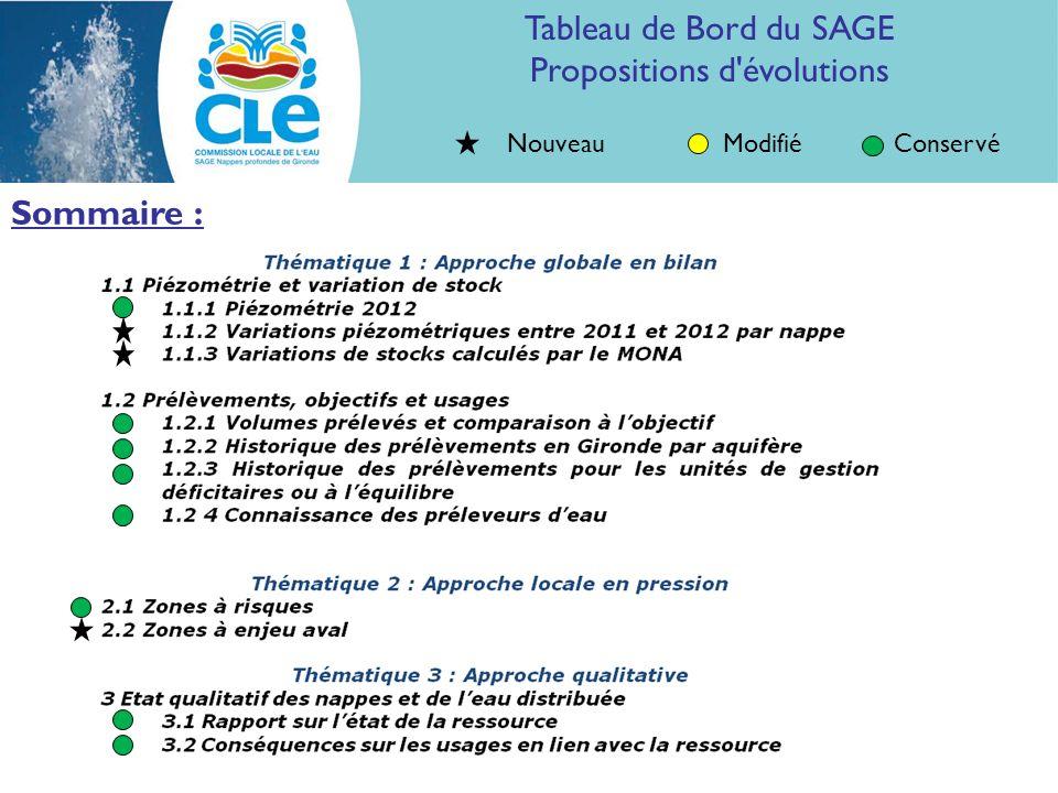 Sommaire : ModifiéConservéNouveau Tableau de Bord du SAGE Propositions d évolutions