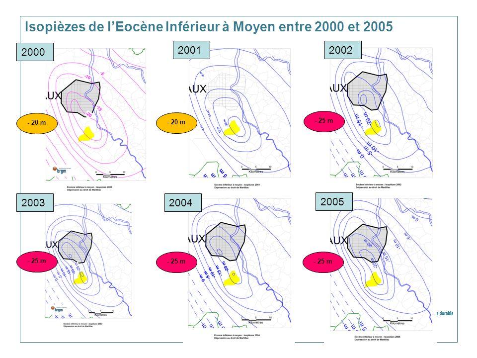 Isopièzes de lEocène Inférieur à Moyen entre 2006 et 2009 - 25 m 2006 2007 - 30 m 2008 - 25 m 2009 - 35 m