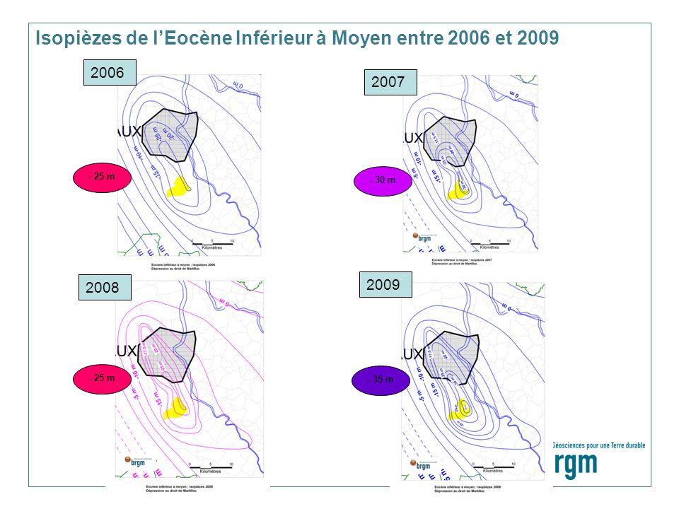 Isopièzes de lEocène Inférieur à Moyen 2010 Tracé en cours à partir de méthodes géostatistiques (restitution de lensemble des cartes prévue le 26/09/11) Retour à la normale prévu dans le secteur de Martillac (prélèvements : 2,6 Mm3 => 1,6 Mm3, isopièze mini = - 20 m Prélèvements Gamarde restés stables entre 2009 et 2010 (autour de 1,6 Mm3) -> report des prélèvements sur dautres ouvrages ?