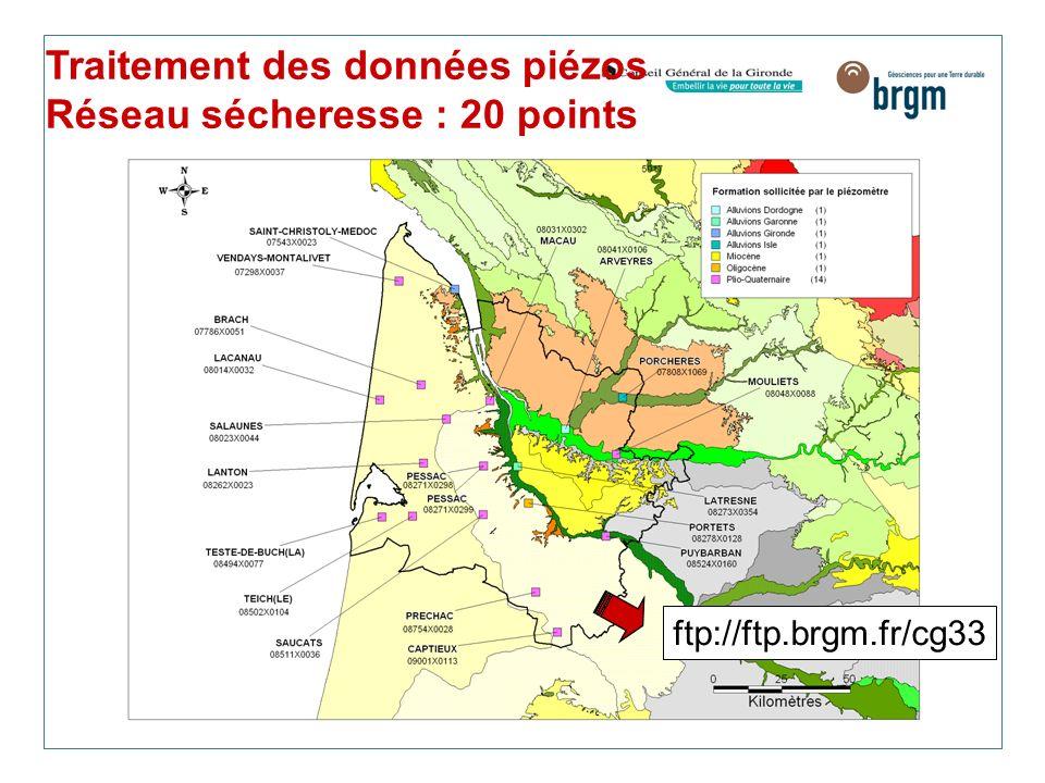 Traitement des données piézos Réseau sécheresse : 20 points ftp://ftp.brgm.fr/cg33