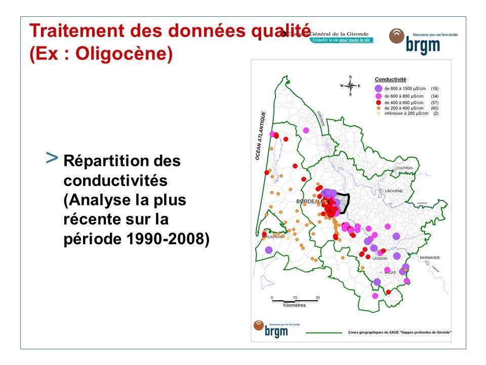 Traitement des données qualité (Ex : Oligocène) > Répartition des conductivités (Analyse la plus récente sur la période 1990-2008)