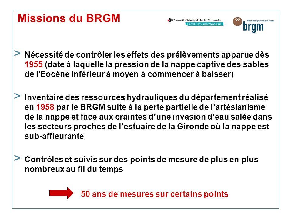 Missions du BRGM > Nécessité de contrôler les effets des prélèvements apparue dès 1955 (date à laquelle la pression de la nappe captive des sables de