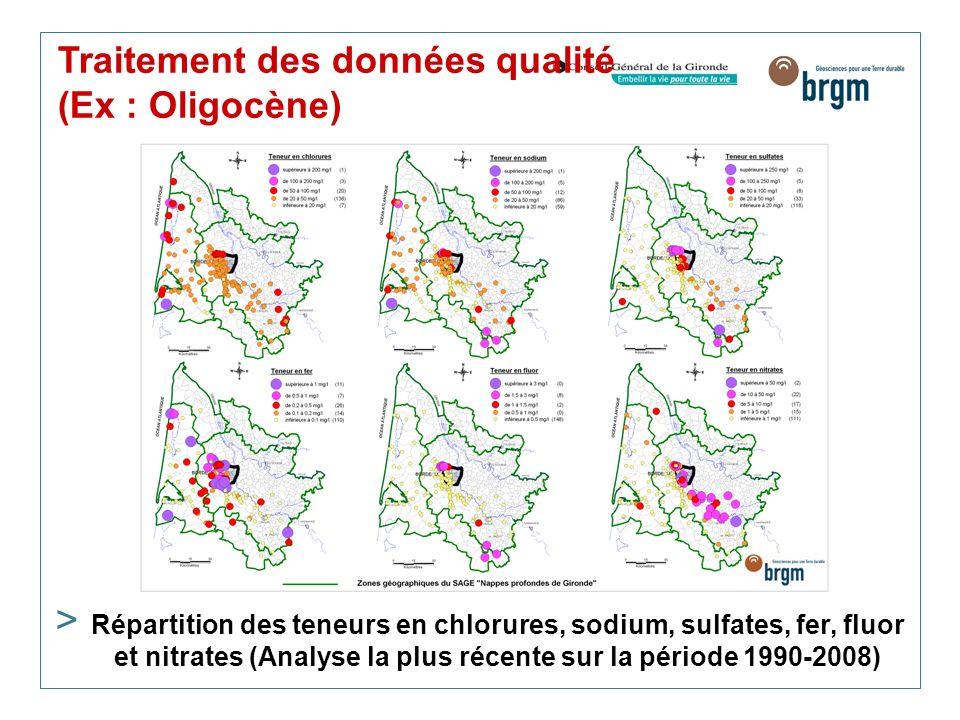 Traitement des données qualité (Ex : Oligocène) > Répartition des teneurs en chlorures, sodium, sulfates, fer, fluor et nitrates (Analyse la plus réce