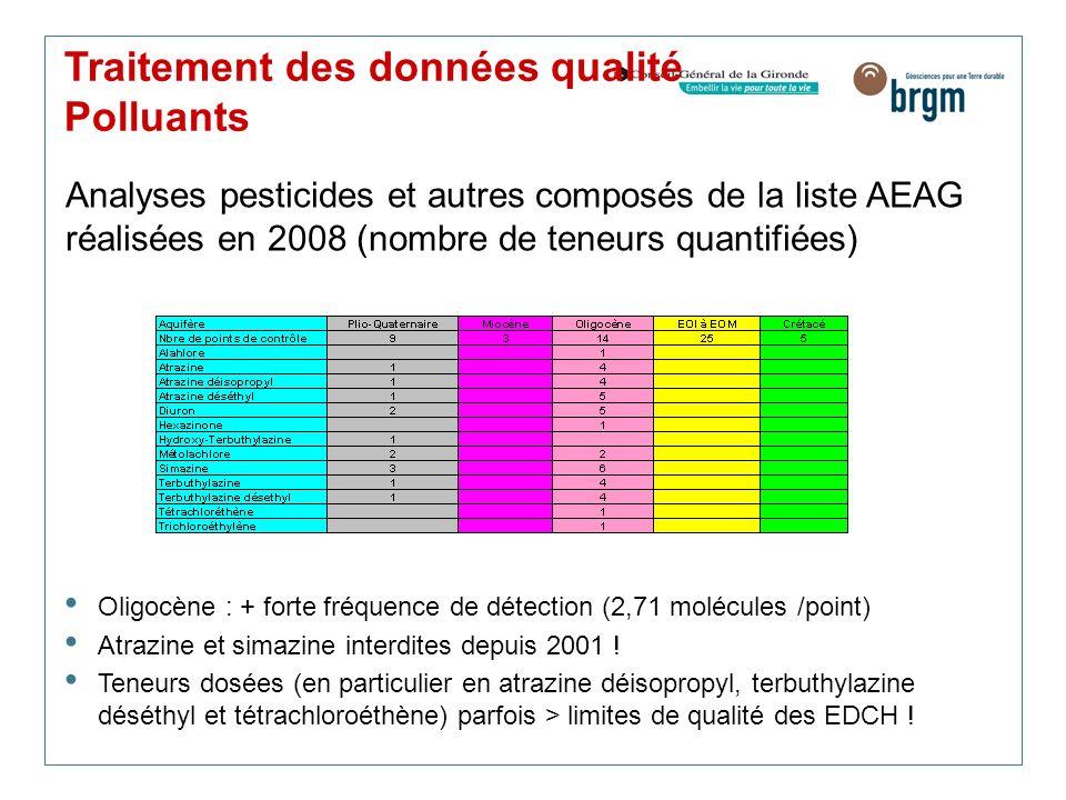 Traitement des données qualité Polluants Analyses pesticides et autres composés de la liste AEAG réalisées en 2008 (nombre de teneurs quantifiées) Oli