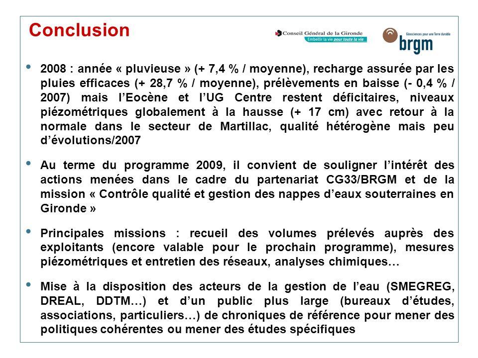 Conclusion 2008 : année « pluvieuse » (+ 7,4 % / moyenne), recharge assurée par les pluies efficaces (+ 28,7 % / moyenne), prélèvements en baisse (- 0