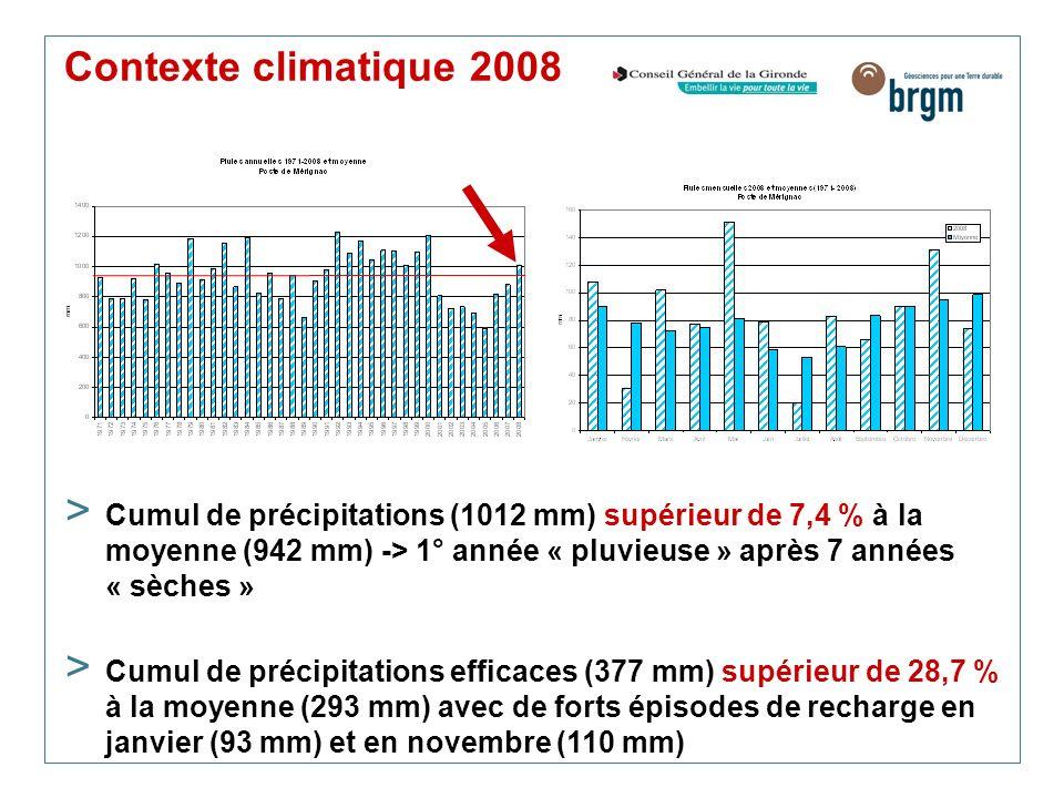 Contexte climatique 2008 > Cumul de précipitations (1012 mm) supérieur de 7,4 % à la moyenne (942 mm) -> 1° année « pluvieuse » après 7 années « sèche