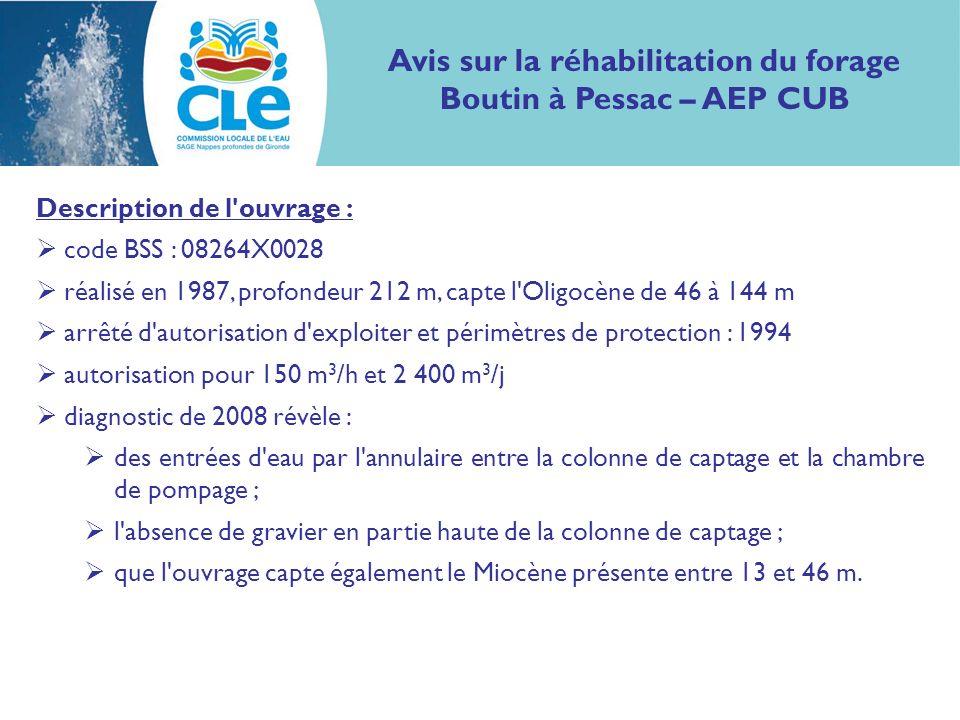 Avis sur la réhabilitation du forage Boutin à Pessac – AEP CUB Description de l'ouvrage : code BSS : 08264X0028 réalisé en 1987, profondeur 212 m, cap