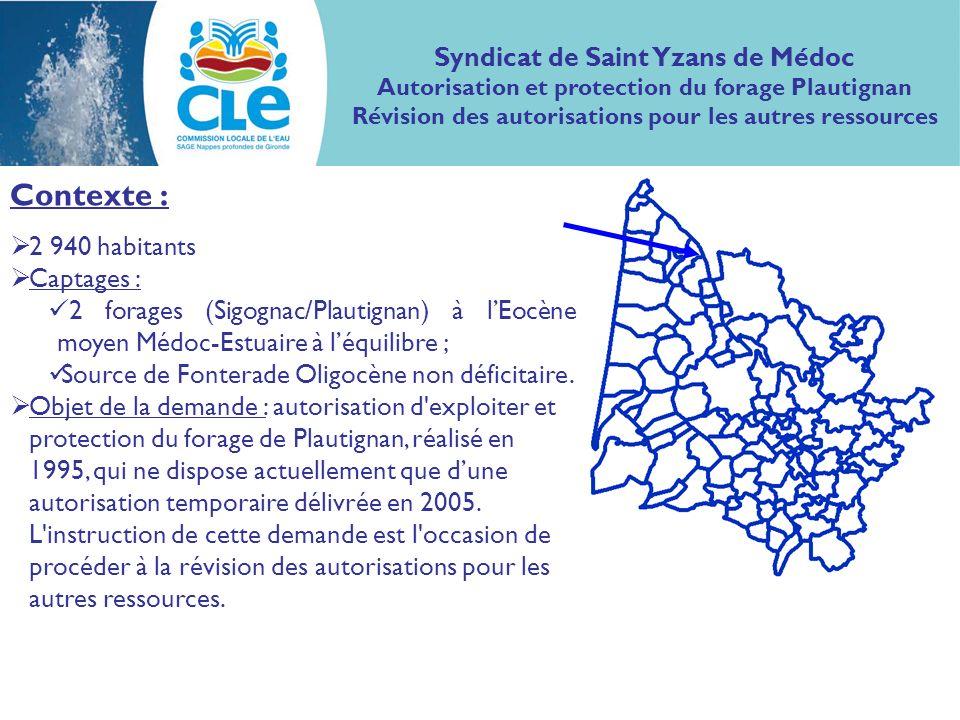 Contexte : 2 940 habitants Captages : 2 forages (Sigognac/Plautignan) à lEocène moyen Médoc-Estuaire à léquilibre ; Source de Fonterade Oligocène non déficitaire.