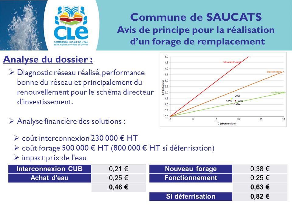Analyse du dossier : Diagnostic réseau réalisé, performance bonne du réseau et principalement du renouvellement pour le schéma directeur dinvestissement.