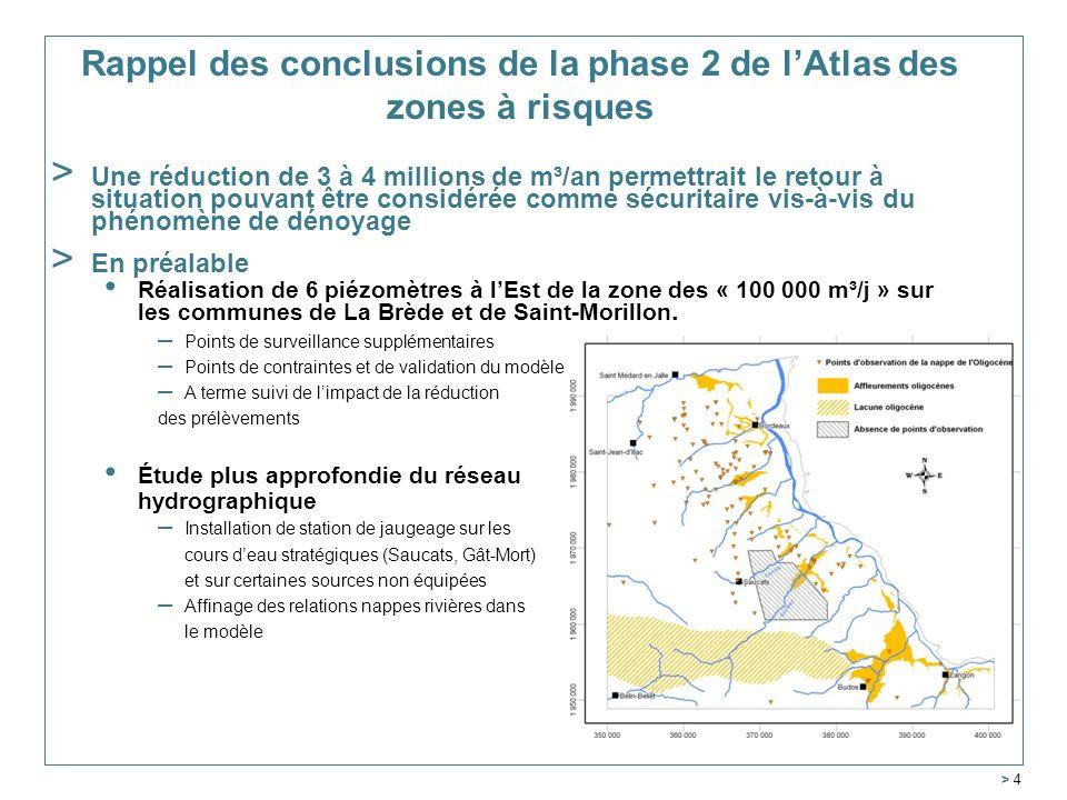 Service Géologique Régional Aquitaine > 4 Rappel des conclusions de la phase 2 de lAtlas des zones à risques > Une réduction de 3 à 4 millions de m³/a