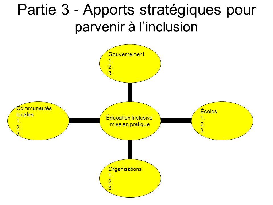 Éducation Inclusive mise en pratique Gouvernement 1.