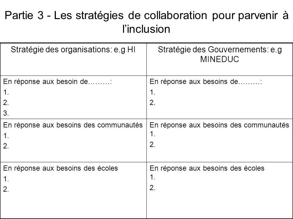 Partie 3 - Les stratégies de collaboration pour parvenir à linclusion Stratégie des organisations: e.g HIStratégie des Gouvernements: e.g MINEDUC En réponse aux besoin de………: 1.