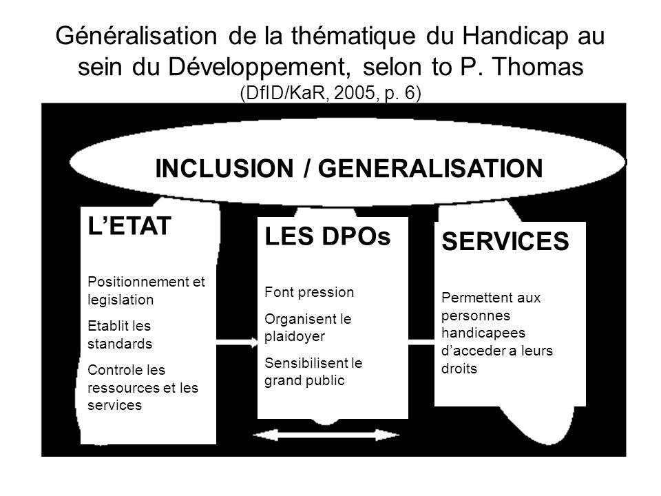 Généralisation de la thématique du Handicap au sein du Développement, selon to P.