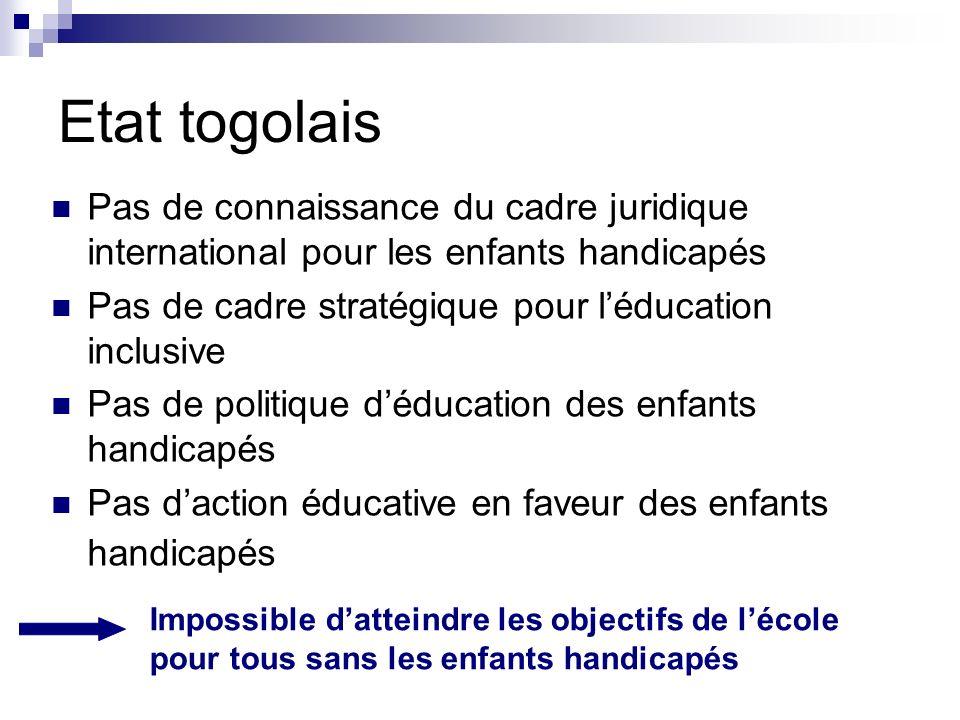 Etat togolais Pas de connaissance du cadre juridique international pour les enfants handicapés Pas de cadre stratégique pour léducation inclusive Pas