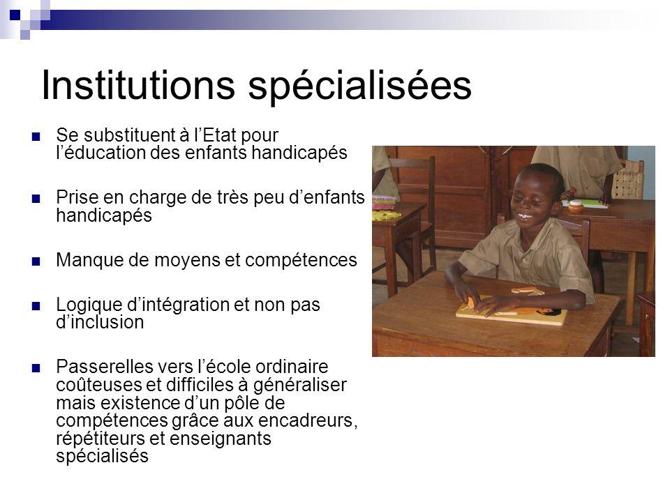 Institutions spécialisées Se substituent à lEtat pour léducation des enfants handicapés Prise en charge de très peu denfants handicapés Manque de moye