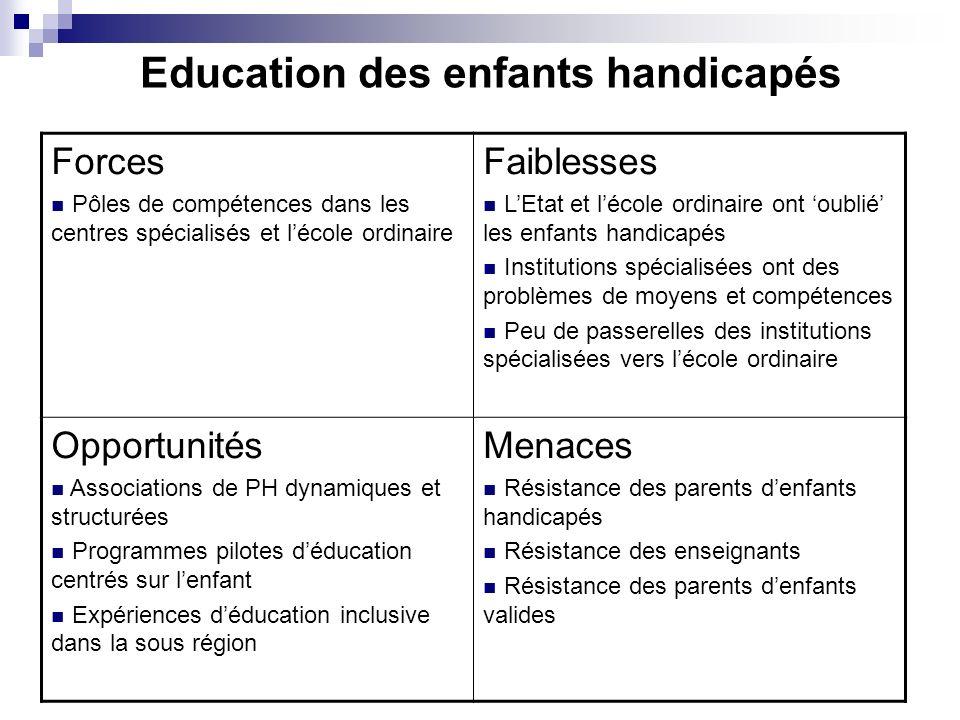 Forces Pôles de compétences dans les centres spécialisés et lécole ordinaire Faiblesses LEtat et lécole ordinaire ont oublié les enfants handicapés In