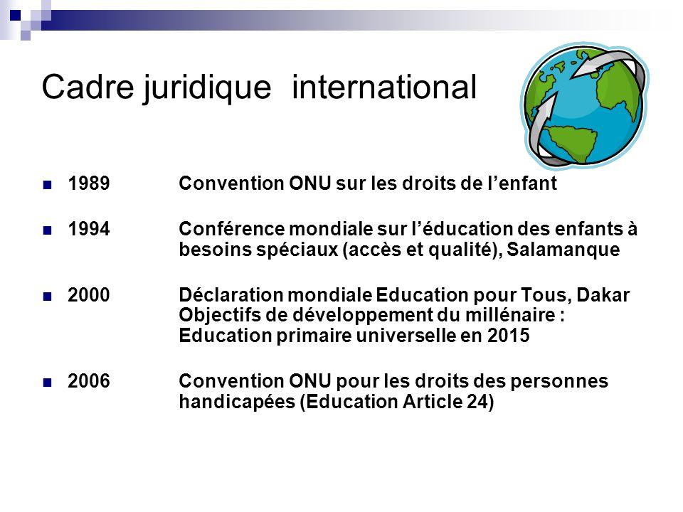 Cadre juridique international 1989Convention ONU sur les droits de lenfant 1994Conférence mondiale sur léducation des enfants à besoins spéciaux (accè