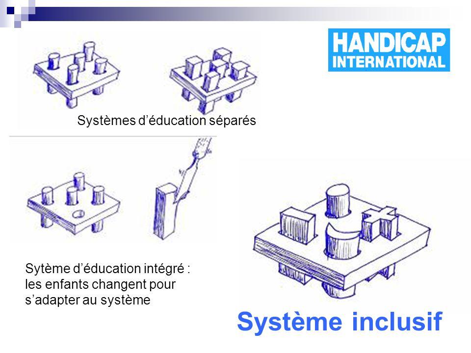 Systèmes déducation séparés Sytème déducation intégré : les enfants changent pour sadapter au système Système inclusif